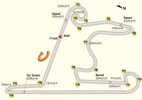 Shanghai China MotoGP track